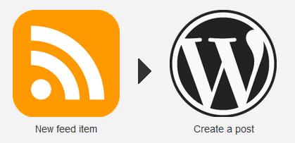 RSS feed to WordPress IFTTT recipe