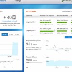 A look at the Infinio dashboard