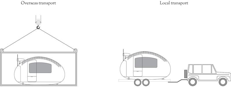 Ecocapsule Transport