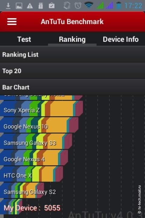 Skachat Google Play Dlya Android
