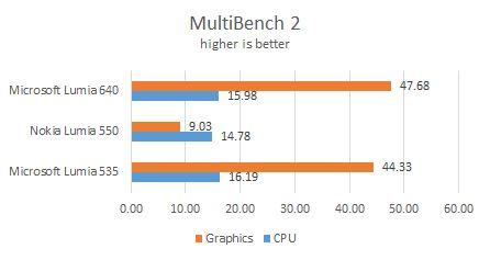 microsoft_lumia550_windows_20