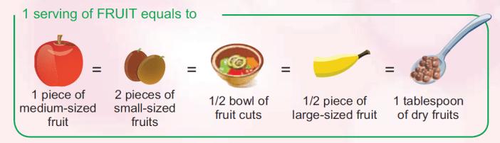 Fruit_EN