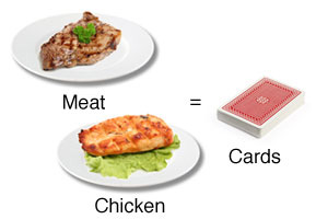 portion-cards-meat