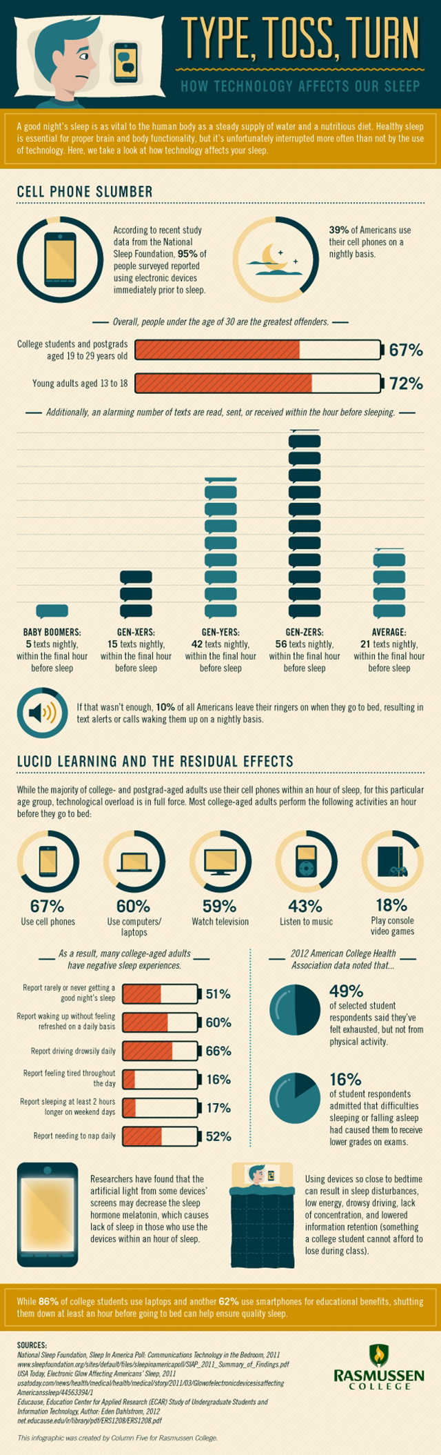 how-technology-affects-your-sleep-infographics