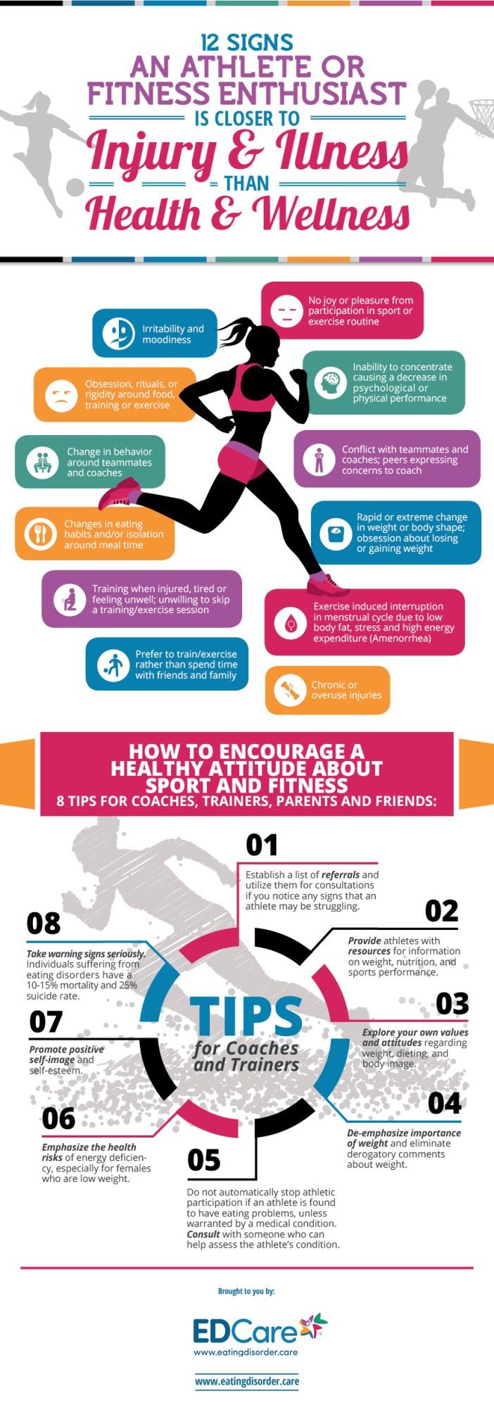 elite-athlete-infographic