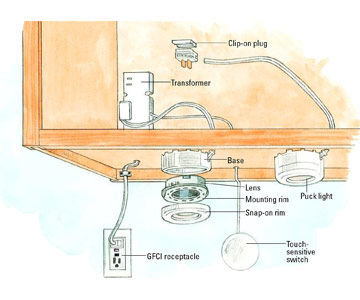 hard wire puck lights nilza how to install cabinet lighting e