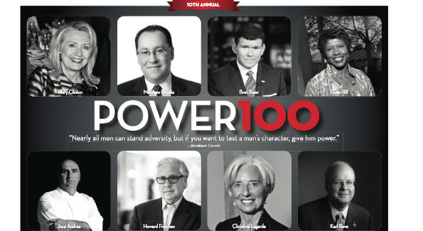 See who made our 10th annual Power 100. (Graphic by Matt Rippetoe)