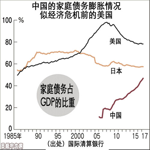 china-real-eatate-debt