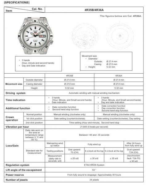 4R36_specification