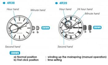 4R38_manual