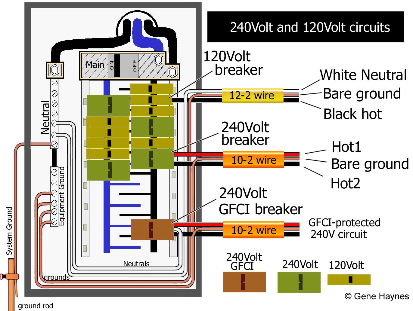 Afci And Gfci Wiring Diagram Trusted Electrical Diagrams Splendent How To Wire Circuit Breaker Rh Waterheatertimer