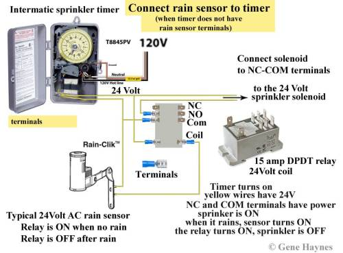 Medium Of Orbit Sprinkler Timer