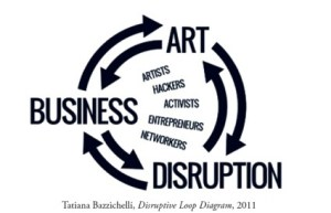 Networked Disruption. An interview with Tatiana Bazzichelli