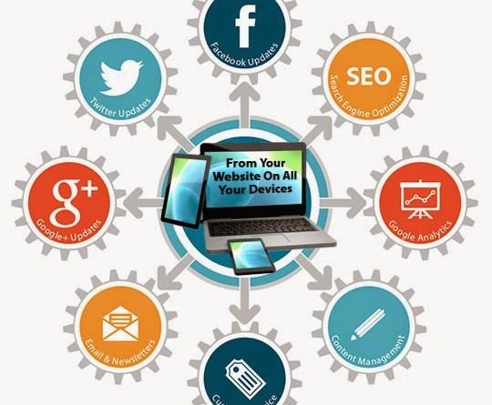 10 avantages vous attendent dans l' e-marketing