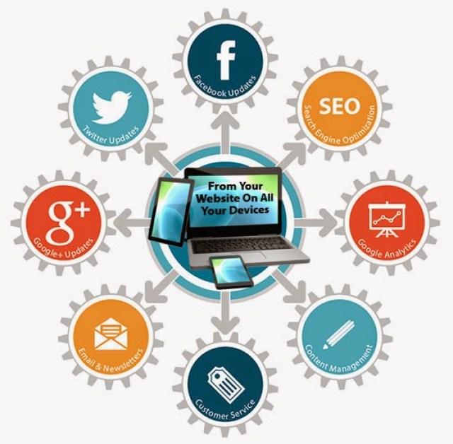 Plus de 10 avantages vous attendent dans le web marketing