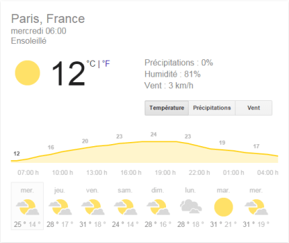 Googleweather - TOP 10 sites Météo