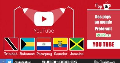 TOP 5 pays au monde préférant PLUS YOUTUBE