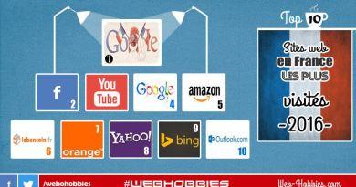 TOP 10 : Meilleurs Sites Web en France pour 2016