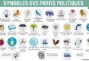 TOP 10 partis politiques au Maroc sur Facebook