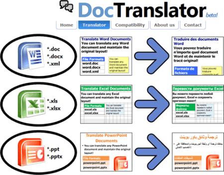 Traducir archivos de office con DocTranslator