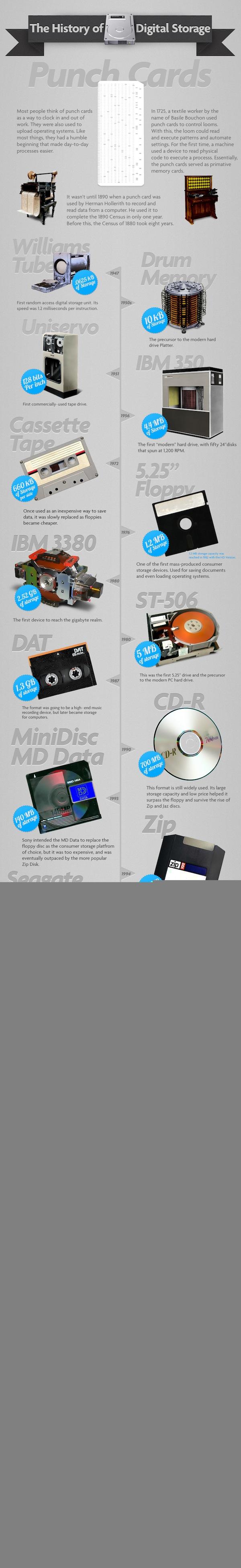 history digital storage mashable infographics 972 El almacenamiento digital [Infografía]