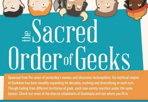 tipos geek La Orden Sagrada de Geeks [Infografía]