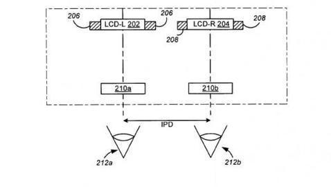 patente apple Apple patenta su propia versión de gafas de proyección
