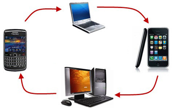backup online Sincronizar archivos entre tus dispositivos con estas aplicaciones