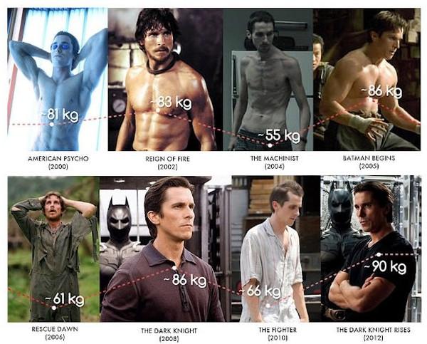 bale transformation La transformación de Christian Bale a través de los años