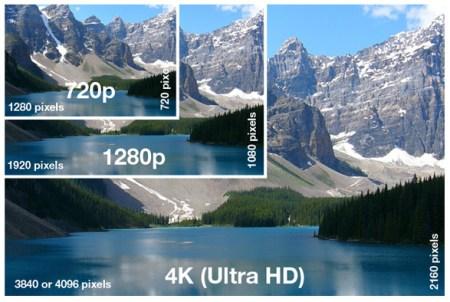 Vimeo se une a Youtube y ya permite subir videos en 4K