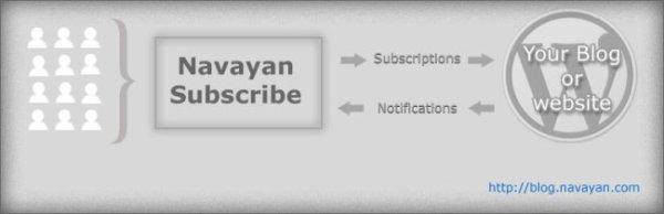 navayan-subscribe