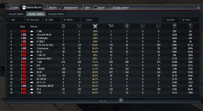 Allzeit-Top-19-Panzer