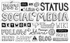 Wesleying Unofficial Orientation Series 2015: Social Media Directory