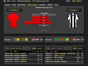 Statistik Bayern - Juventus 16.03.16