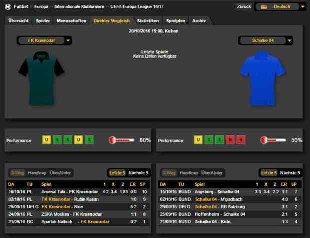 Krasnodar Schalke Prognose Bilanz 20.10.16