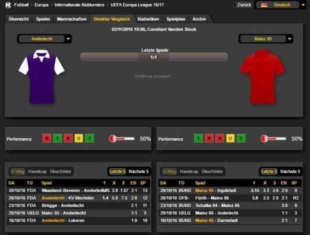 Anderlecht Mainz Prognose Bilanz 03.11.16