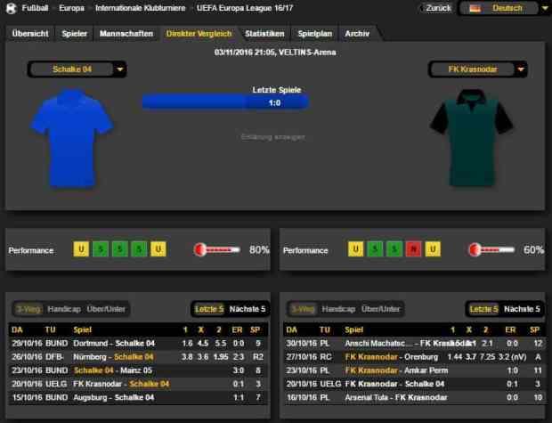 Schalke Krasnodar Prognose Bilanz 03.11.16