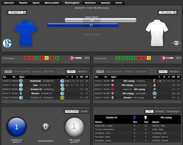 Schalke Leipzig 23.04.2017 Prognose Analyse