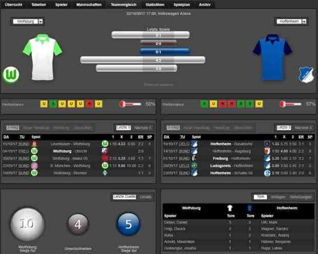 Wolfsburg Hoffenheim 22.10.2017 Tipp Statistik