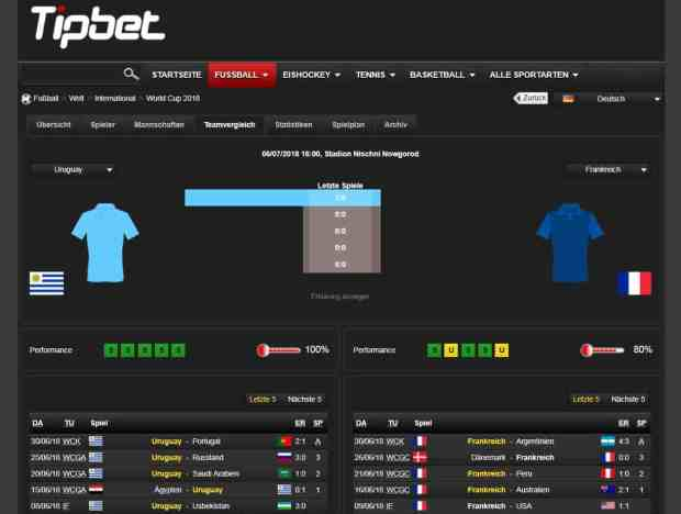 Uruguay Frankreich Tipp & Statistik WM Viertelfinale 2018
