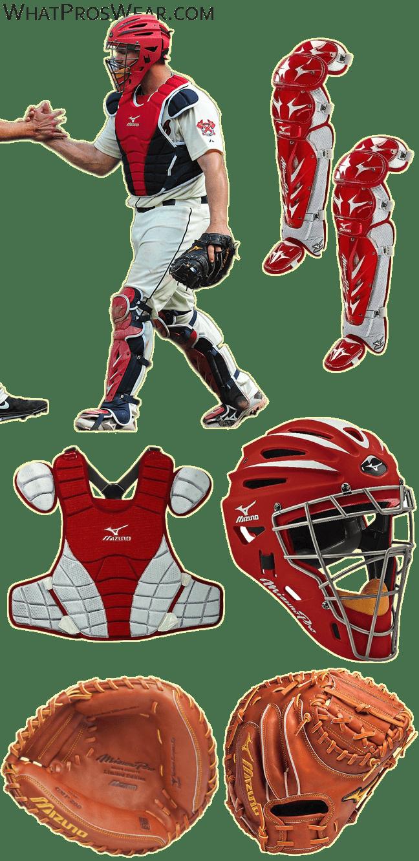 evan gattis glove, evan gattis catchers gear, mizuno gmp 200, mizuno g2 catchers gear, helmet