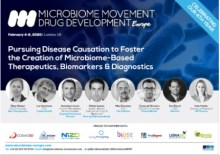 4th Microbiome Movement – Drug Development Summit Europe 2020 – London, UK