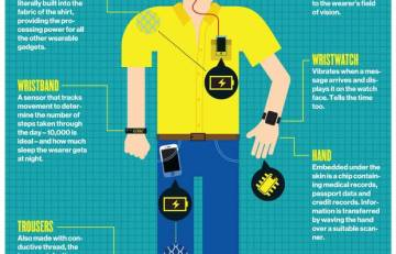 WearableTECHweb