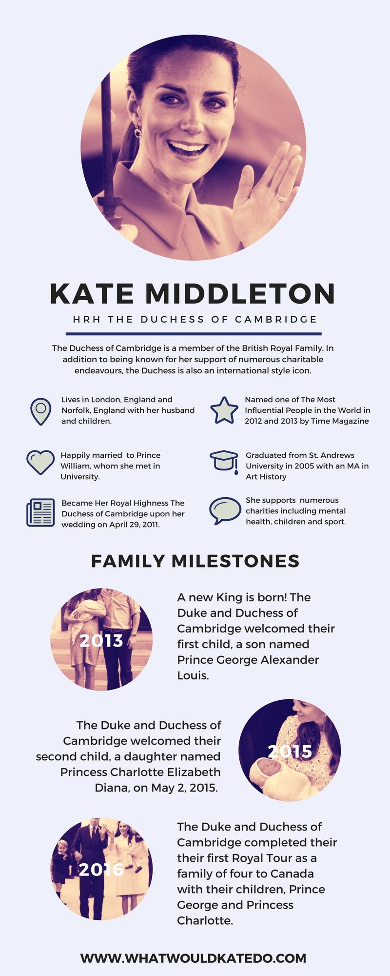 kate-middleton-infographic
