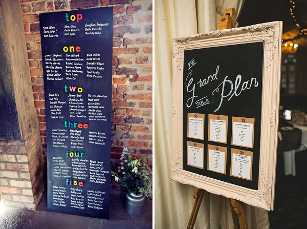 blackboard table plan ideas
