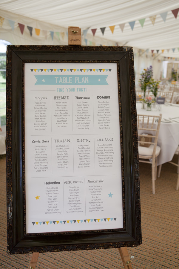 Crafty Colourful Country Wedding Bunting Table Plan http://matildarosephotography.com/