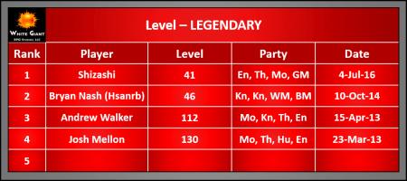Level-Legendary