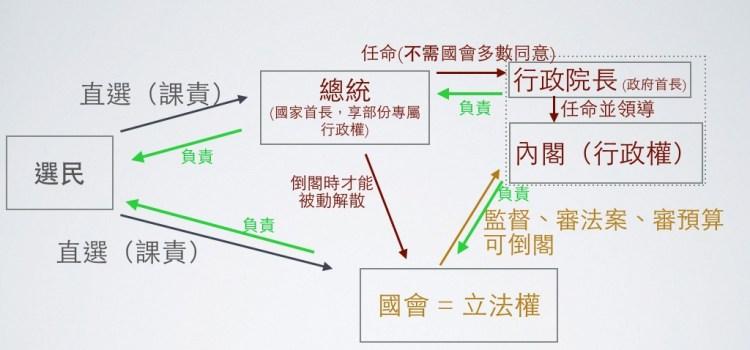 總統制、半總統制、內閣制?台灣到底需要什麼樣的憲政框架?