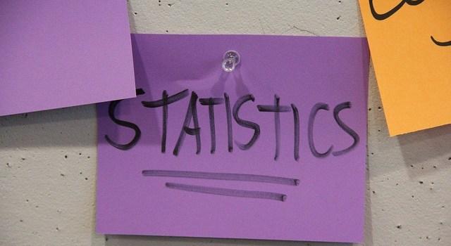 看電影學統計:p值的陷阱 (1) – p值是什麼