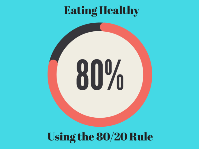 Eating Healthy Using the 80/20 Rule